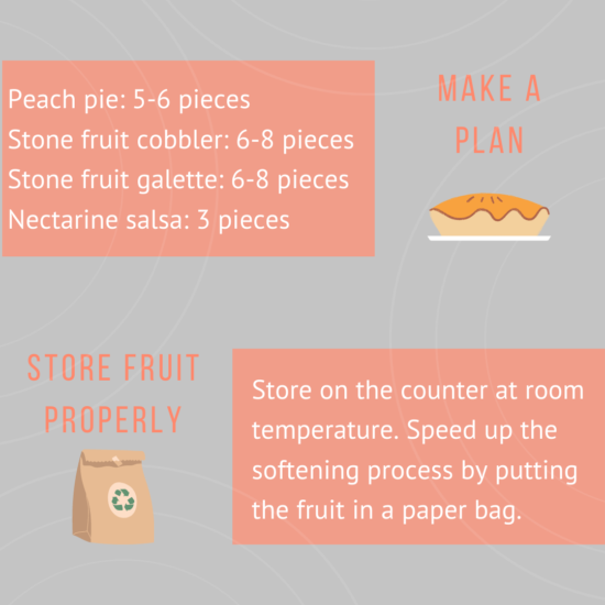 Make a plan for how much fruit you need: Peach pie: 5-6 pieces, Stone fruit cobbler: 6-8 pieces, Stone fruit galette: 6-8 pieces, Peach/nectarine salsa: 3 pieces. Store fruit properly. Peaches, plums, and nectarines are best stored on the counter at room temperature until reaching your desired level of softness. Need to speed up the softening process? Try putting the fruit in a paper bag. Check the fruit daily, and once it's ready, enjoy right away or place in the fridge to extend its useful life.
